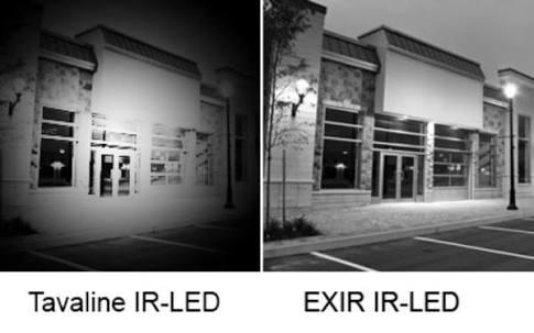 Diferenças entre Sony Exmor e Sistema EXIR
